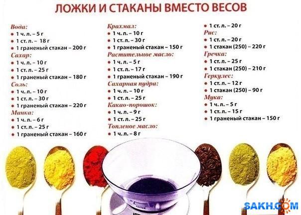 300 грамм муки сколько это стаканов или масса продуктов