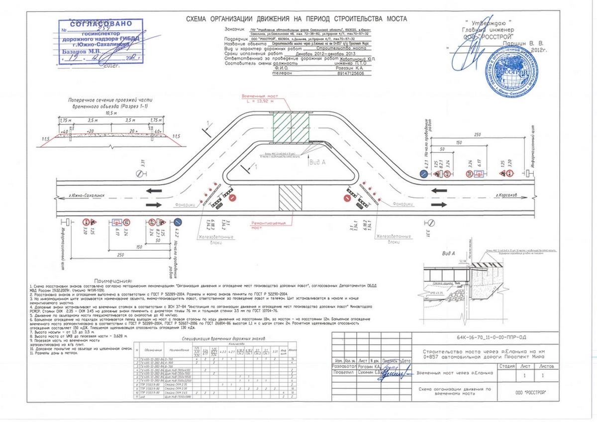 Согласована схема движения транспорта на проспекте Мира в Южно-Сахалинске, где строят новый мост.