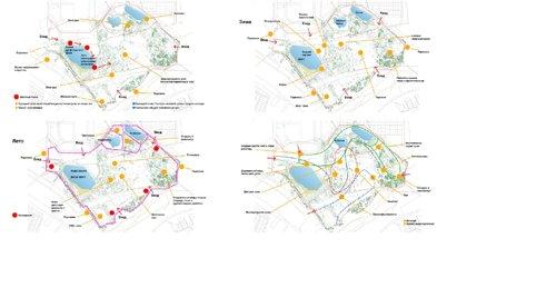 Предложения по наполнению парка