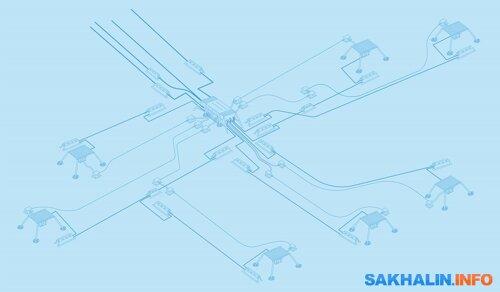 Общая схема подводного добычного комплекса