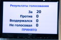 Южно-сахалинские депутаты сказали дамолодогвардейцам имногоэтажкам