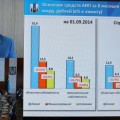 Сахалинским чиновникам предстоит переосмыслить работу с инвестициями