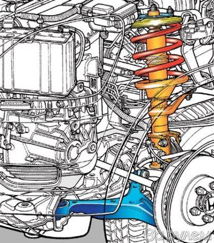 руководство по эксплуатации хонда срв 2007.2.4 акпп