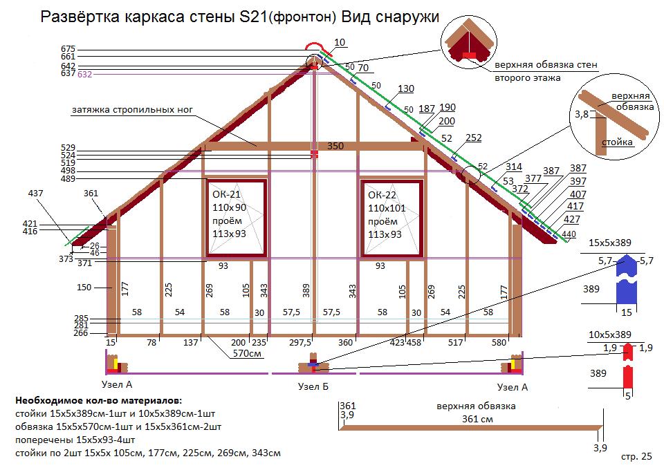 Схема строительства каркасного дома