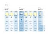 IMG_20200226_075509 Фотограф: vikirin Прогноз погоды... У нас -30. А здесь все очень мягко..  Просмотров: 298 Комментариев: 0