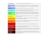 12-балльная шкала интенсивности землетрясений  Просмотров: 308 Комментариев: 1