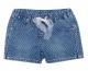 Шорты джинсовые 142118