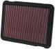 Фильтр воздушный многоразовый K&N 33-2146 для Toyota Land Cruiser 100/200, Lexus LX470